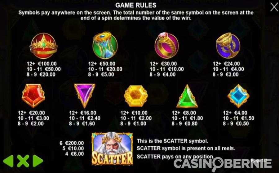 Spielregeln bei Pragmatic Plays Gates of Olympus